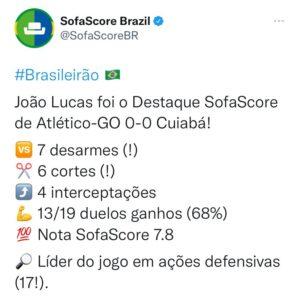 Joao Lucas - Sofascore