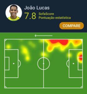 Mapa calor João Lucas - SofaScore